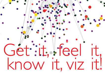 Get it! Feel It! Know it! Viz it! ― DataViz workshop com Miguel Cardoso & Pedro Almeida