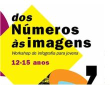Dos números às imagens Workshop CADA de infografia para jovens